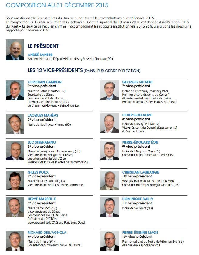 SEDIF délégué à Veolia depuis le 1er janvier 1923 jusqu'au 31.12.2022 soit 100 ans de confiance !!!