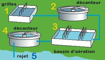 Le Parisien : « Malades du cancer, ne buvez pas l'eau du robinet »