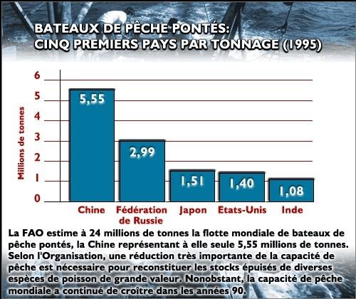 <font color='red'><H4><center>Plus de la moitié des eaux françaises seraient fortement dégradées</font color='red'></h4></center>