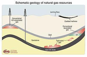 Canada : Gaz de schiste Trois-Rivières s'entend avec Talisman Energy