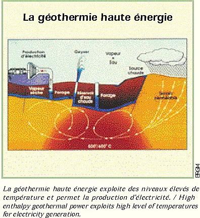 Les dessous de la géothermie en Île-de-France