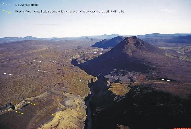 L'instabilité géologique