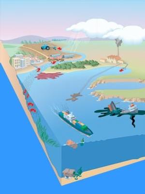 Toutes les sources de pollution des océans et mers
